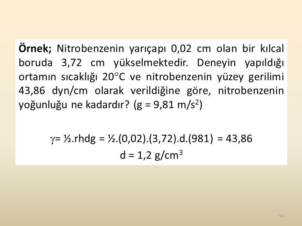 Örnek; Nitrobenzenin yarıçapı 0,02 cm olan bir kılcal boruda 3,72 cm yükselmektedir. Deneyin yapıldığı ortamın sıcaklığı 20  C ve nitrobenzenin yüzey