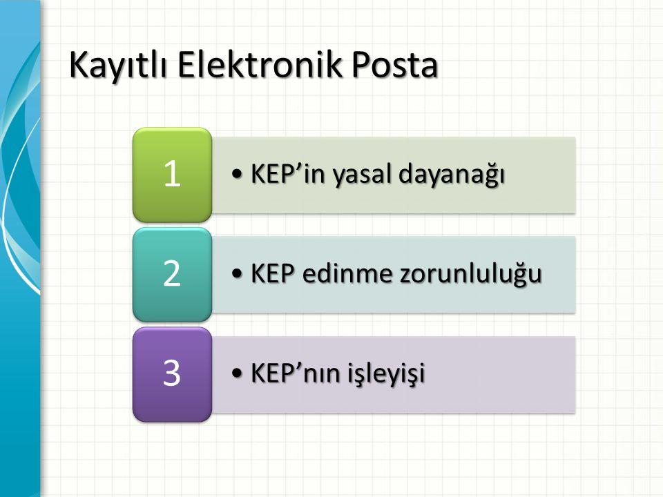KEP'in yasal dayanağıKEP'in yasal dayanağı 1 KEP edinme zorunluluğuKEP edinme zorunluluğu 2 KEP'nın işleyişiKEP'nın işleyişi 3 Kayıtlı Elektronik Posta