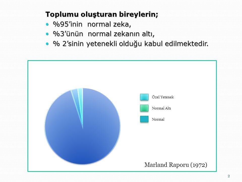 Toplumu oluşturan bireylerin; %95'inin normal zeka, %95'inin normal zeka, %3'ünün normal zekanın altı, %3'ünün normal zekanın altı, % 2'sinin yetenekli olduğu kabul edilmektedir.