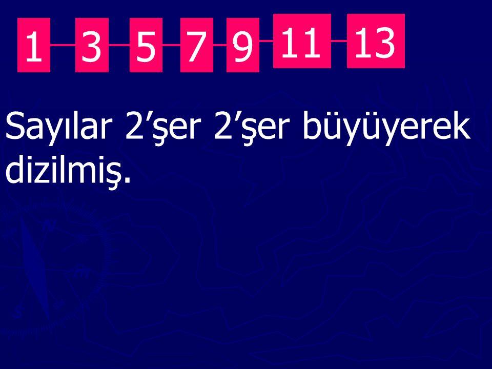 Yukarıda verilen sayı örüntüsünün kuralı nedir? 5'er 5'er geriye doğru sıralanmıştır.