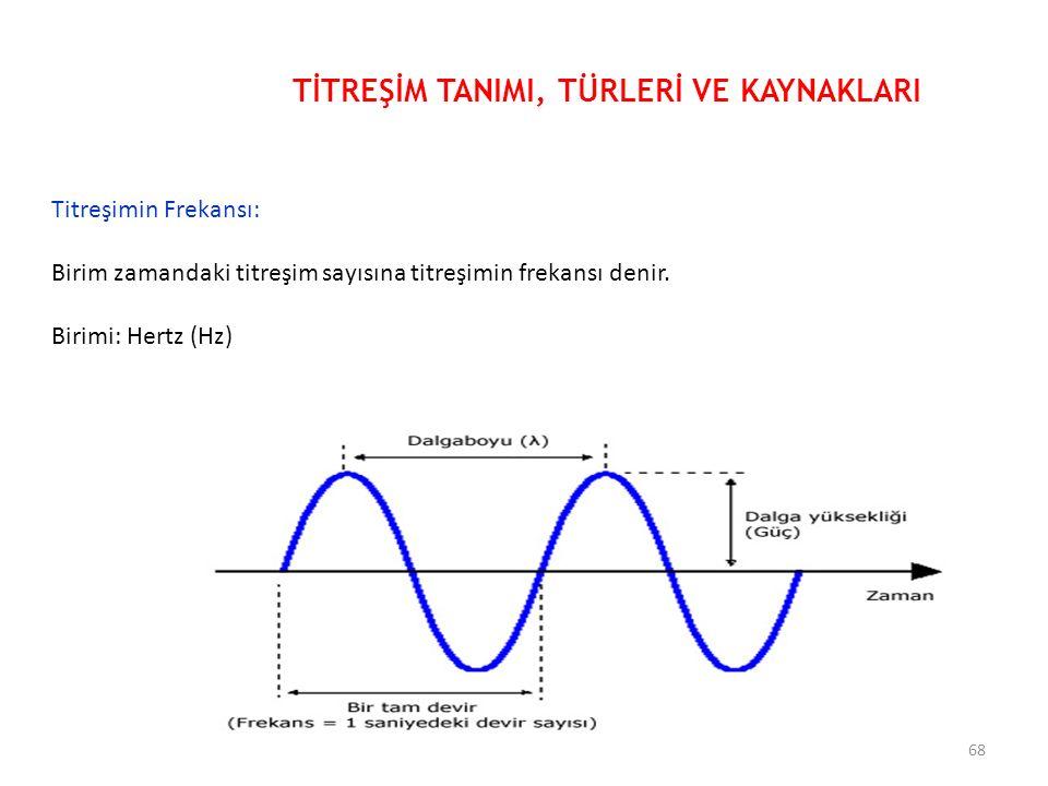 Titreşimin Frekansı: Birim zamandaki titreşim sayısına titreşimin frekansı denir.