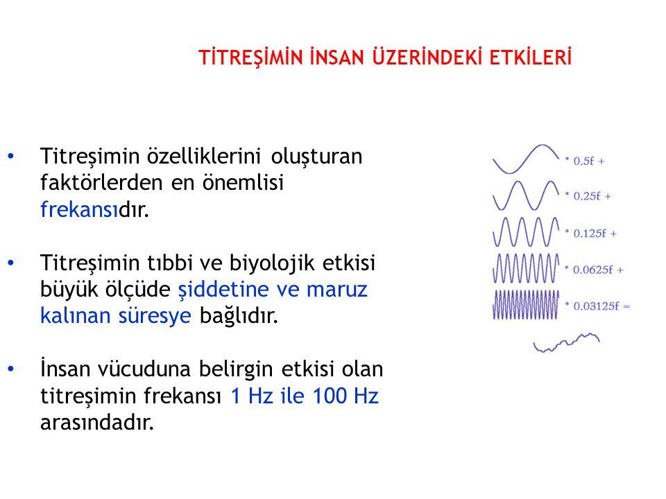 Titreşimin özelliklerini oluşturan faktörlerden en önemlisi frekansıdır.