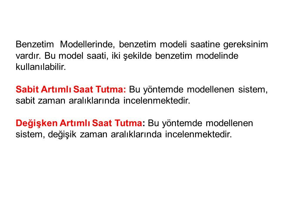 Benzetim Modellerinde Saat Tutma Benzetim Modellerinde, benzetim modeli saatine gereksinim vardır.