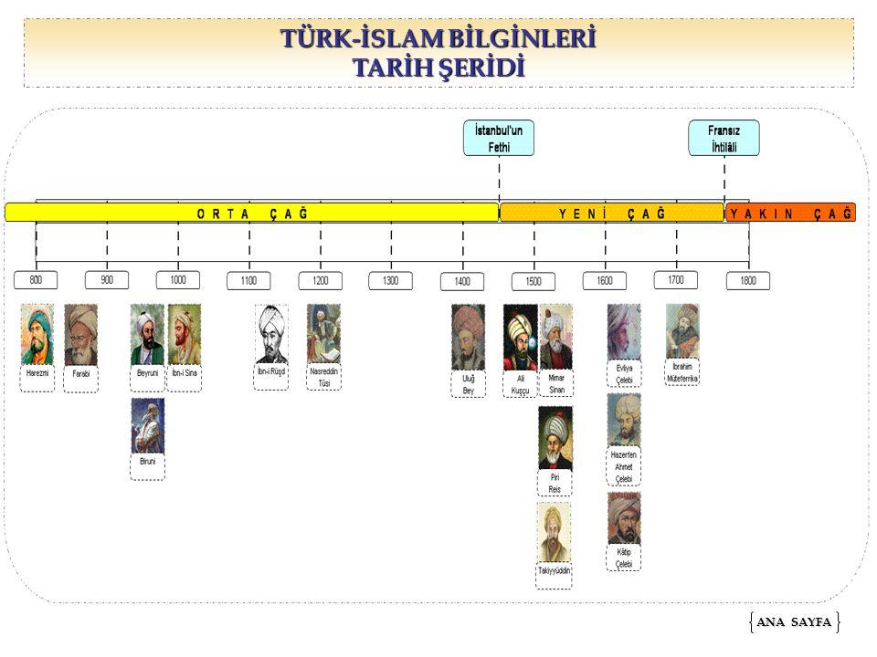 TÜRK-İSLAM BİLGİNLERİ TARİH ŞERİDİ ANA SAYFA ANA SAYFA