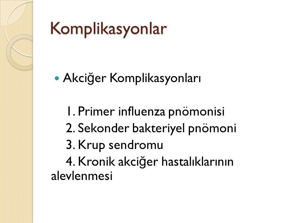 Komplikasyonlar Akci ğ er Komplikasyonları 1. Primer influenza pnömonisi 2.
