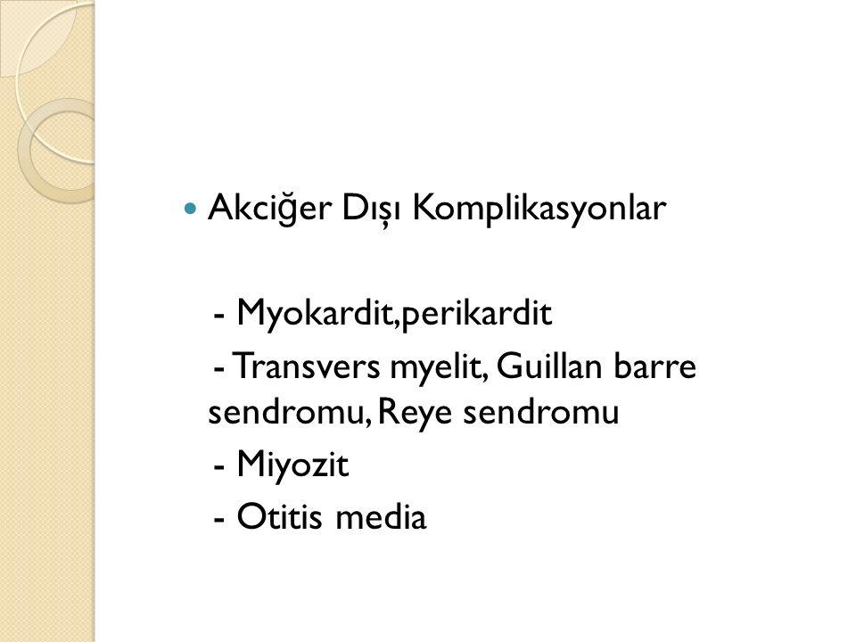 Akci ğ er Dışı Komplikasyonlar - Myokardit,perikardit - Transvers myelit, Guillan barre sendromu, Reye sendromu - Miyozit - Otitis media