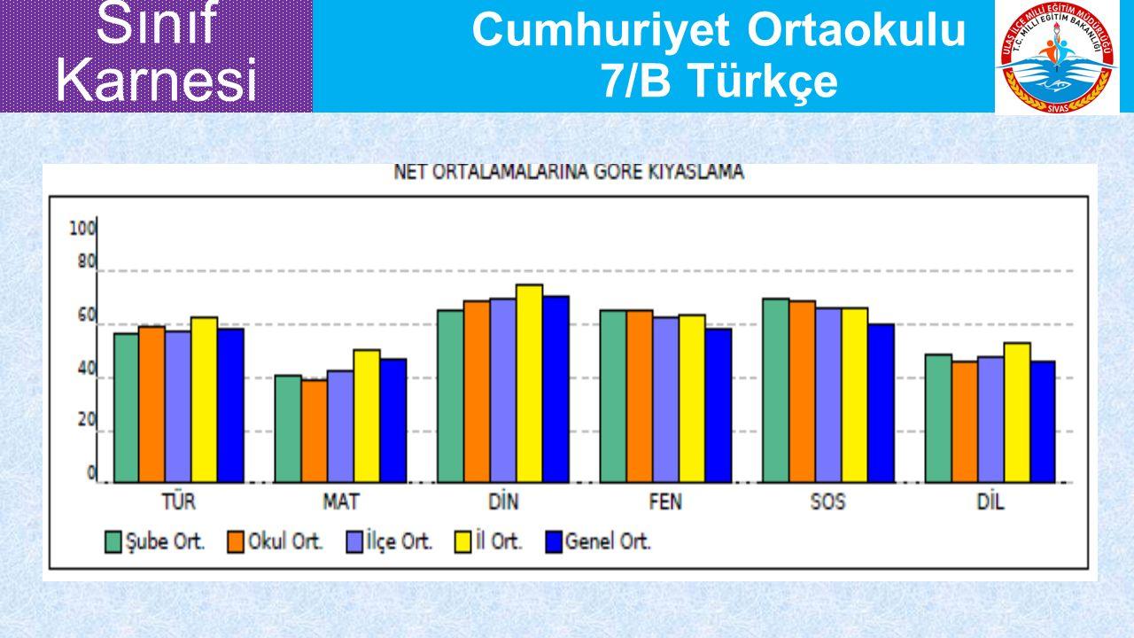 Cumhuriyet Ortaokulu 7/B Türkçe Sınıf Karnesi
