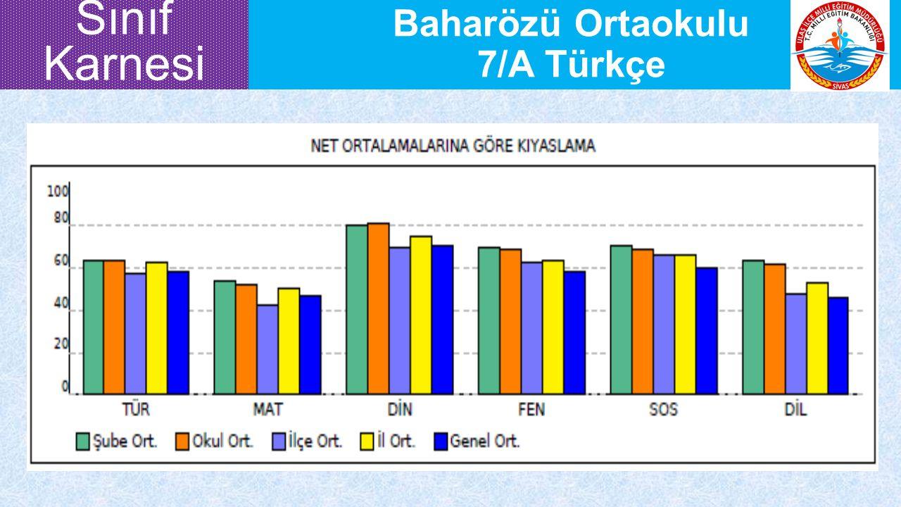 Baharözü Ortaokulu 7/A Türkçe Sınıf Karnesi