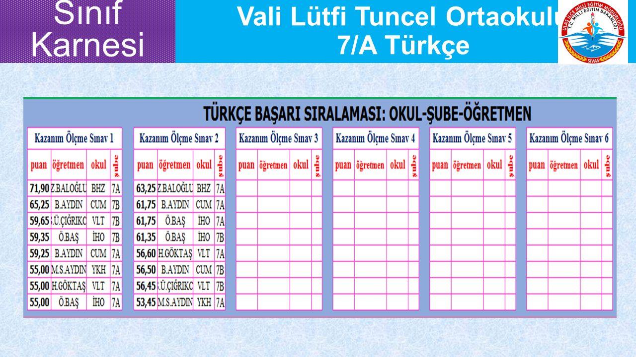 Vali Lütfi Tuncel Ortaokulu 7/A Türkçe Sınıf Karnesi