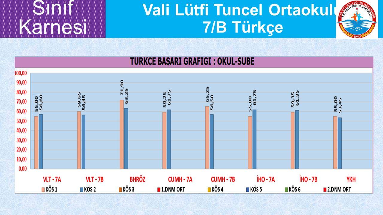 Vali Lütfi Tuncel Ortaokulu 7/B Türkçe Sınıf Karnesi