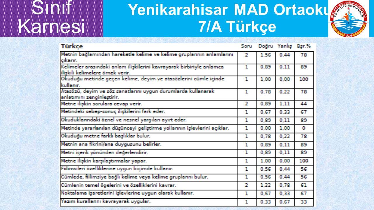 Yenikarahisar MAD Ortaokulu 7/A Türkçe Sınıf Karnesi