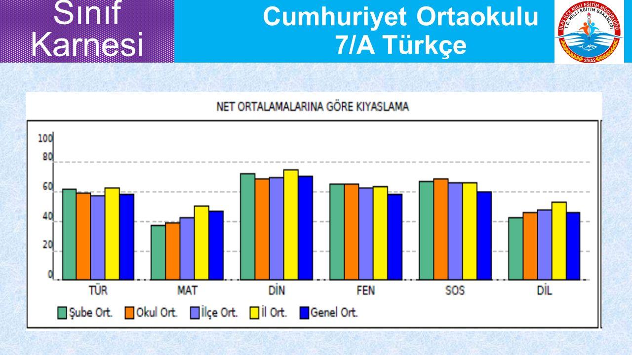 Cumhuriyet Ortaokulu 7/A Türkçe Sınıf Karnesi