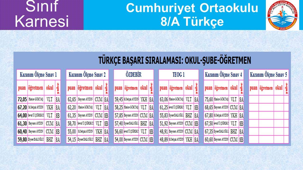 Cumhuriyet Ortaokulu 8/A Türkçe Sınıf Karnesi
