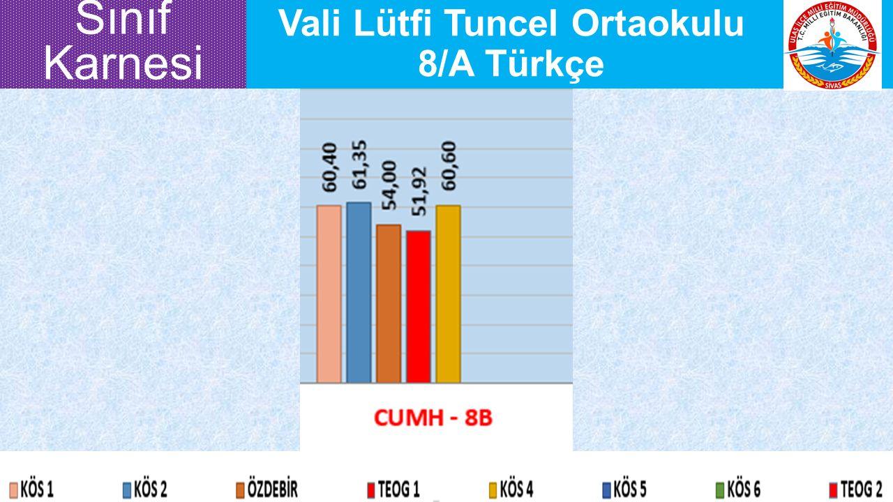 Vali Lütfi Tuncel Ortaokulu 8/A Türkçe Sınıf Karnesi