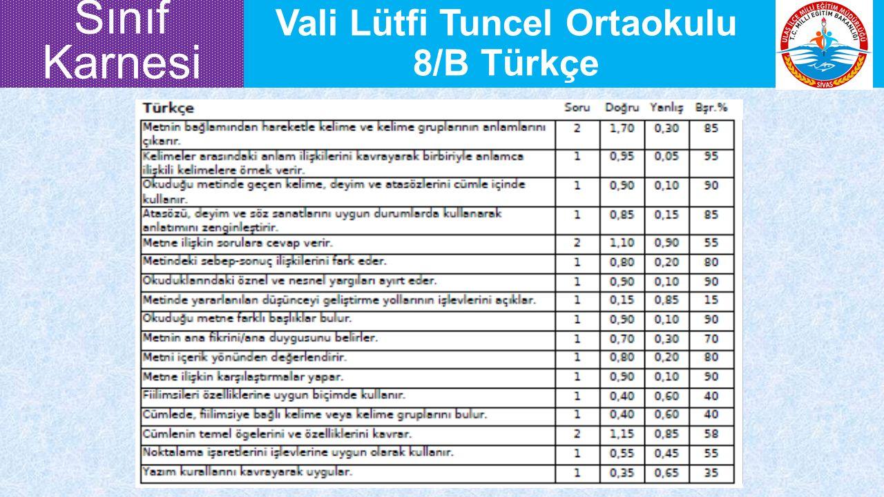 Vali Lütfi Tuncel Ortaokulu 8/B Türkçe Sınıf Karnesi