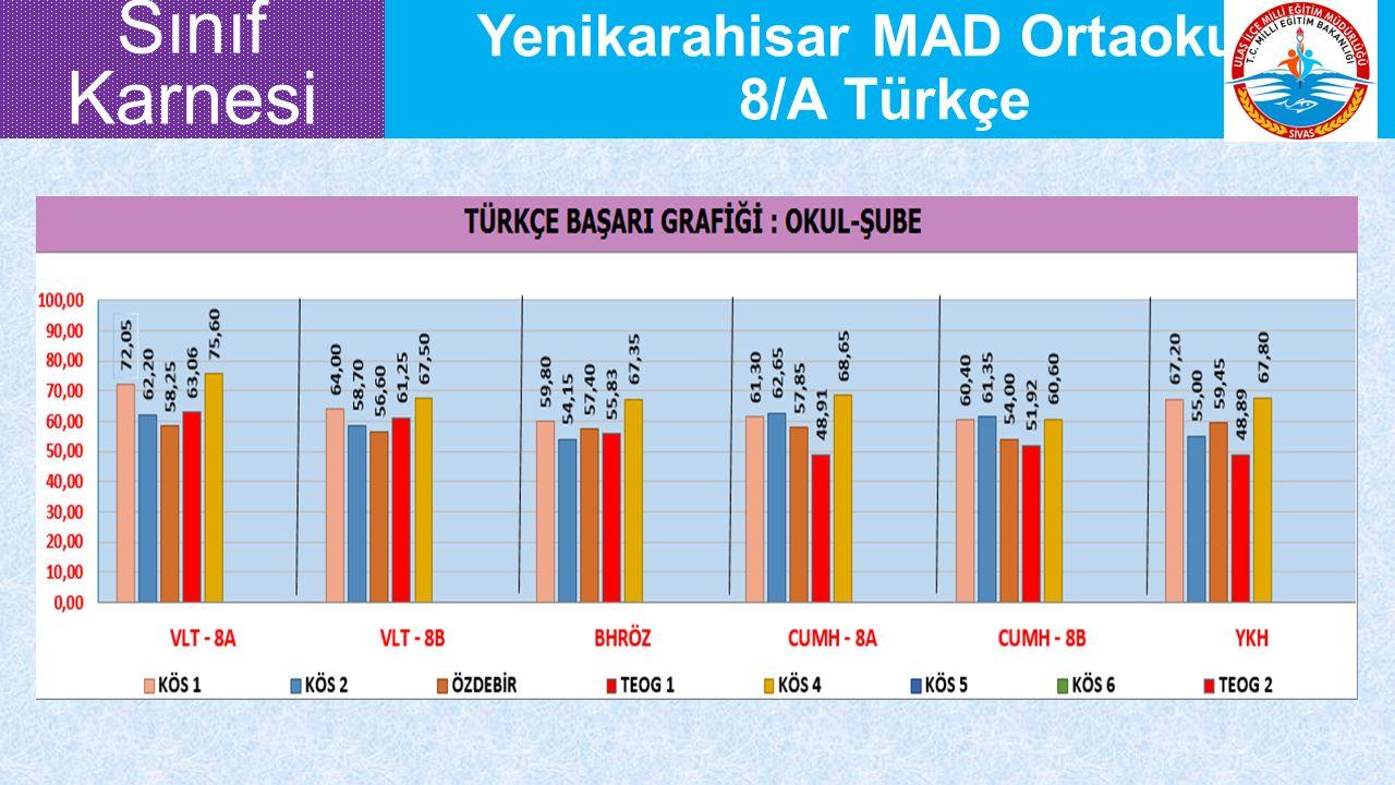 Yenikarahisar MAD Ortaokulu 8/A Türkçe Sınıf Karnesi