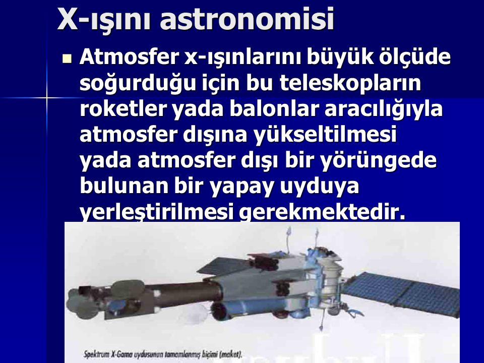 X-ışını astronomisi Atmosfer x-ışınlarını büyük ölçüde soğurduğu için bu teleskopların roketler yada balonlar aracılığıyla atmosfer dışına yükseltilme