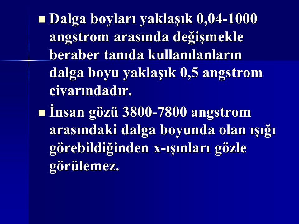 Dalga boyları yaklaşık 0,04-1000 angstrom arasında değişmekle beraber tanıda kullanılanların dalga boyu yaklaşık 0,5 angstrom civarındadır. Dalga boyl