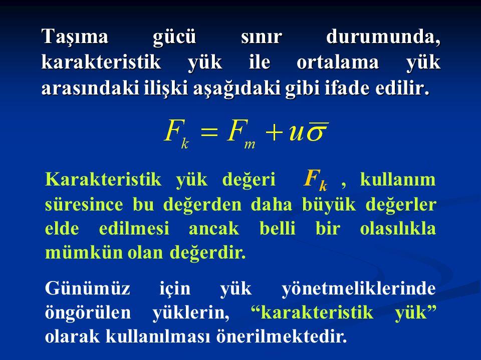 Taşıma gücü sınır durumunda, karakteristik yük ile ortalama yük arasındaki ilişki aşağıdaki gibi ifade edilir. Karakteristik yük değeri F k, kullanım