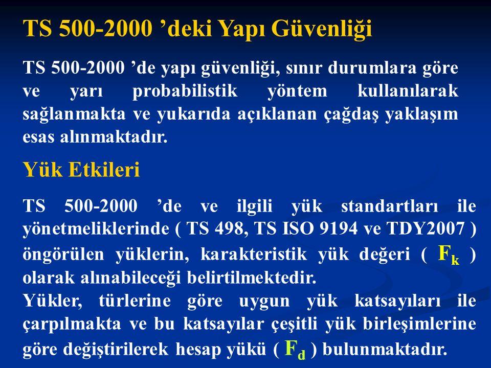 TS 500-2000 'deki Yapı Güvenliği TS 500-2000 'de yapı güvenliği, sınır durumlara göre ve yarı probabilistik yöntem kullanılarak sağlanmakta ve yukarıd