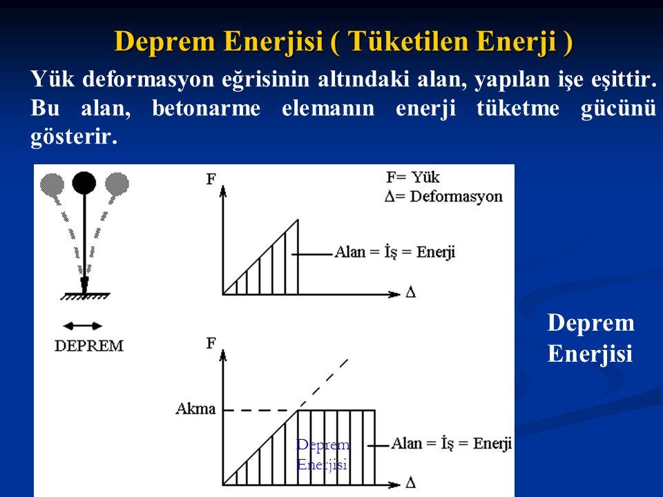 Deprem Enerjisi ( Tüketilen Enerji ) Yük deformasyon eğrisinin altındaki alan, yapılan işe eşittir. Bu alan, betonarme elemanın enerji tüketme gücünü