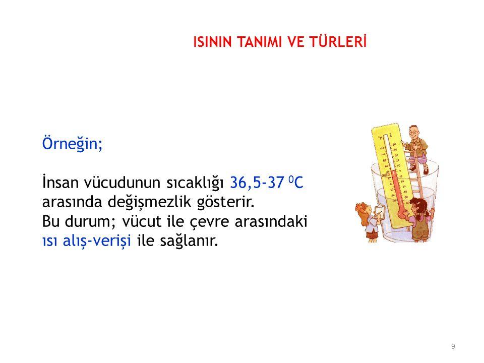 Örneğin; İnsan vücudunun sıcaklığı 36,5-37 0 C arasında değişmezlik gösterir. Bu durum; vücut ile çevre arasındaki ısı alış-verişi ile sağlanır. ISINI