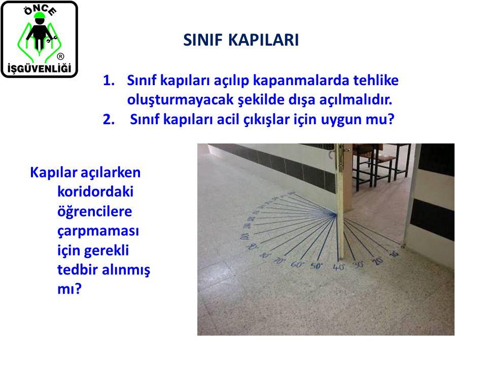 SINIF KAPILARI 1.Sınıf kapıları açılıp kapanmalarda tehlike oluşturmayacak şekilde dışa açılmalıdır. 2.Sınıf kapıları acil çıkışlar için uygun mu? Kap