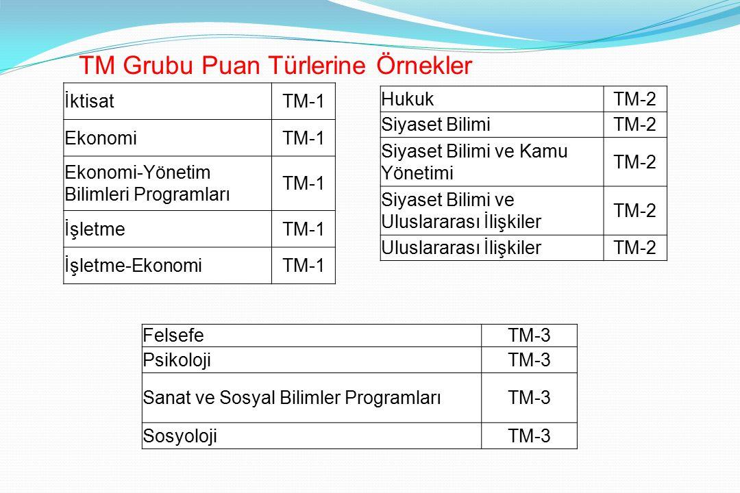 TM Grubu Puan Türlerine Örnekler İktisatTM-1 EkonomiTM-1 Ekonomi-Yönetim Bilimleri Programları TM-1 İşletmeTM-1 İşletme-EkonomiTM-1 HukukTM-2 Siyaset BilimiTM-2 Siyaset Bilimi ve Kamu Yönetimi TM-2 Siyaset Bilimi ve Uluslararası İlişkiler TM-2 Uluslararası İlişkilerTM-2 FelsefeTM-3 PsikolojiTM-3 Sanat ve Sosyal Bilimler ProgramlarıTM-3 SosyolojiTM-3