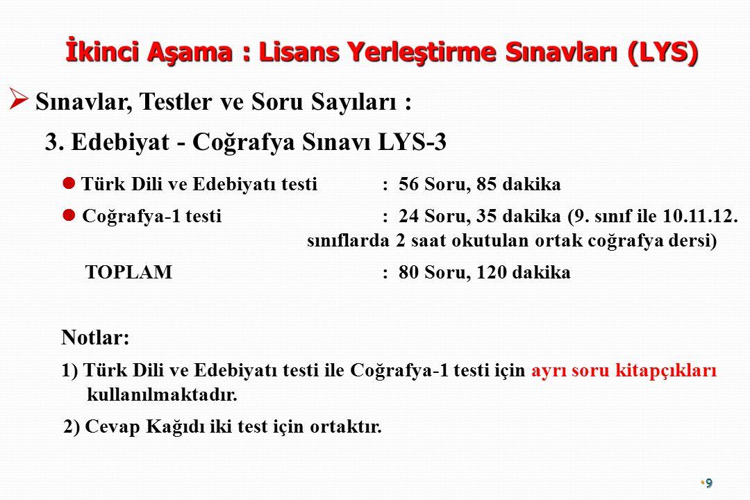 İkinci Aşama : Lisans Yerleştirme Sınavları (LYS)   Sınavlar, Testler ve Soru Sayıları : 3.