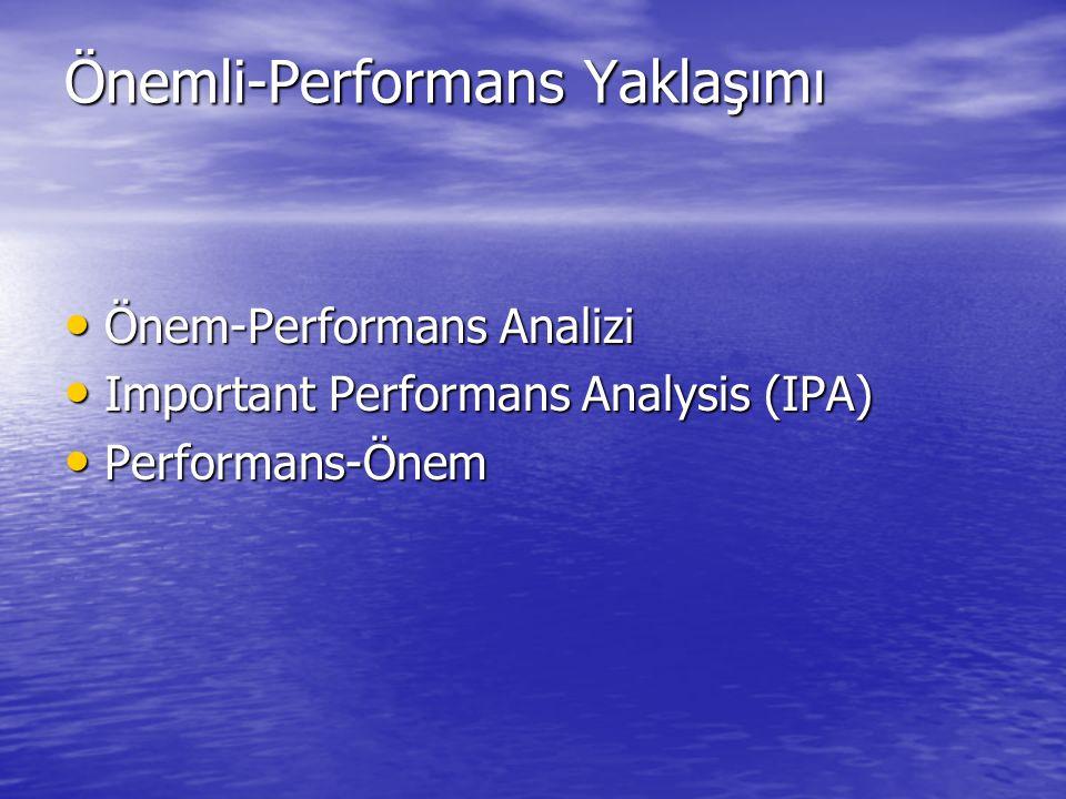 Önemli-Performans Yaklaşımı Önem-Performans Analizi Önem-Performans Analizi Important Performans Analysis (IPA) Important Performans Analysis (IPA) Performans-Önem Performans-Önem