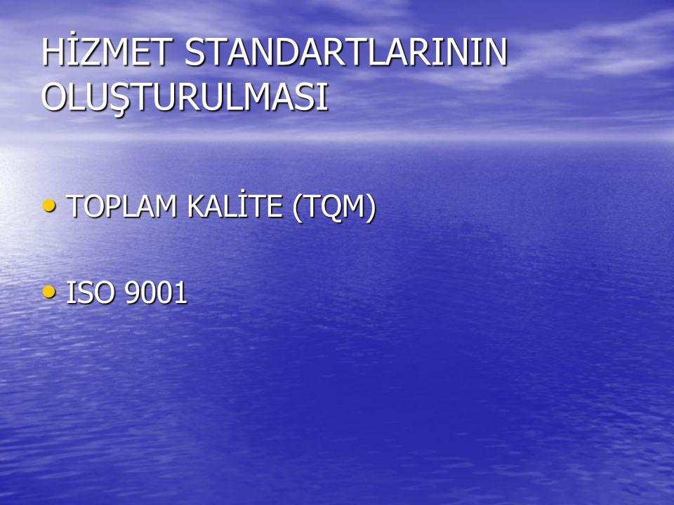 HİZMET STANDARTLARININ OLUŞTURULMASI TOPLAM KALİTE (TQM) TOPLAM KALİTE (TQM) ISO 9001 ISO 9001