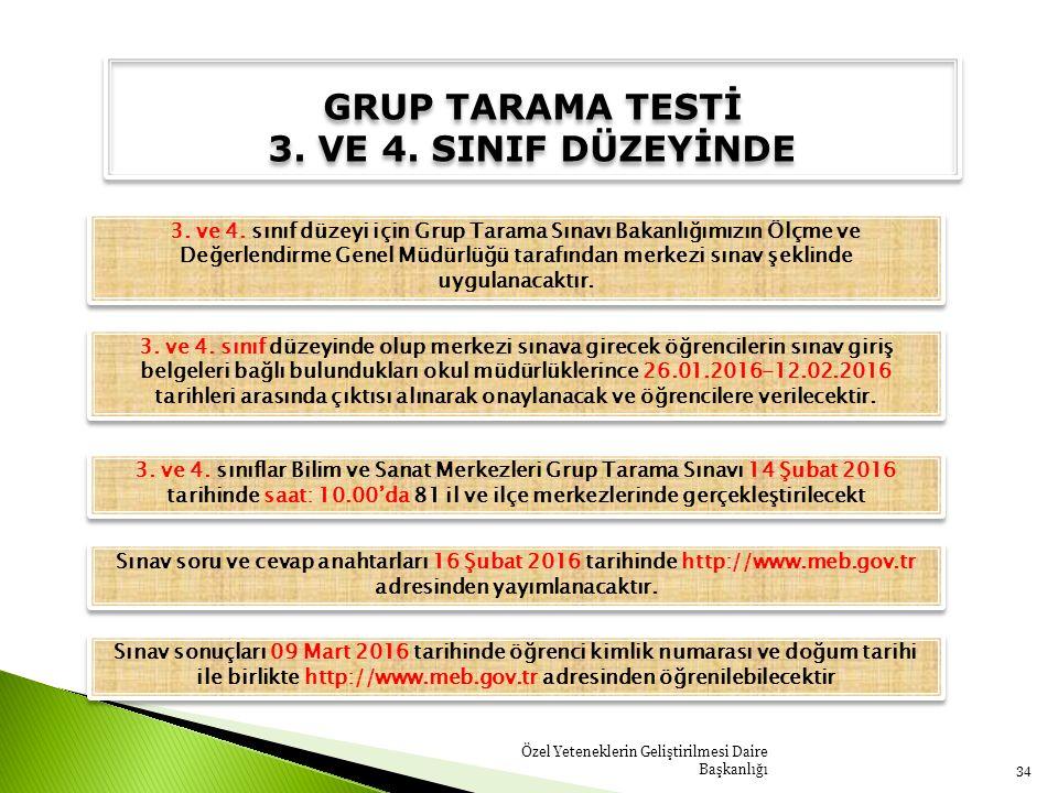 Özel Yeteneklerin Geliştirilmesi Daire Başkanlığı34 GRUP TARAMA TESTİ 3.
