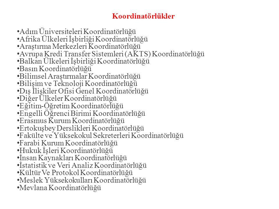 Koordinatörlükler Adım Üniversiteleri Koordinatörlüğü Afrika Ülkeleri İşbirliği Koordinatörlüğü Araştırma Merkezleri Koordinatörlüğü Avrupa Kredi Transfer Sistemleri (AKTS) Koordinatörlüğü Balkan Ülkeleri İşbirliği Koordinatörlüğü Basın Koordinatörlüğü Bilimsel Araştırmalar Koordinatörlüğü Bilişim ve Teknoloji Koordinatörlüğü Dış İlişkiler Ofisi Genel Koordinatörlüğü Diğer Ülkeler Koordinatörlüğü Eğitim-Öğretim Koordinatörlüğü Engelli Öğrenci Birimi Koordinatörlüğü Erasmus Kurum Koordinatörlüğü Ertokuşbey Derslikleri Koordinatörlüğü Fakülte ve Yüksekokul Sekreterleri Koordinatörlüğü Farabi Kurum Koordinatörlüğü Hukuk İşleri Koordinatörlüğü İnsan Kaynakları Koordinatörlüğü İstatistik ve Veri Analiz Koordinatörlüğü Kültür Ve Protokol Koordinatörlüğü Meslek Yüksekokulları Koordinatörlüğü Mevlana Koordinatörlüğü