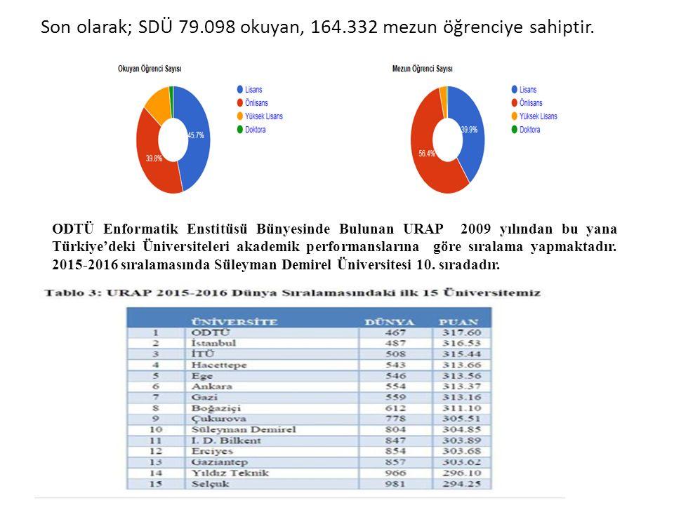ODTÜ Enformatik Enstitüsü Bünyesinde Bulunan URAP 2009 yılından bu yana Türkiye'deki Üniversiteleri akademik performanslarına göre sıralama yapmaktadır.