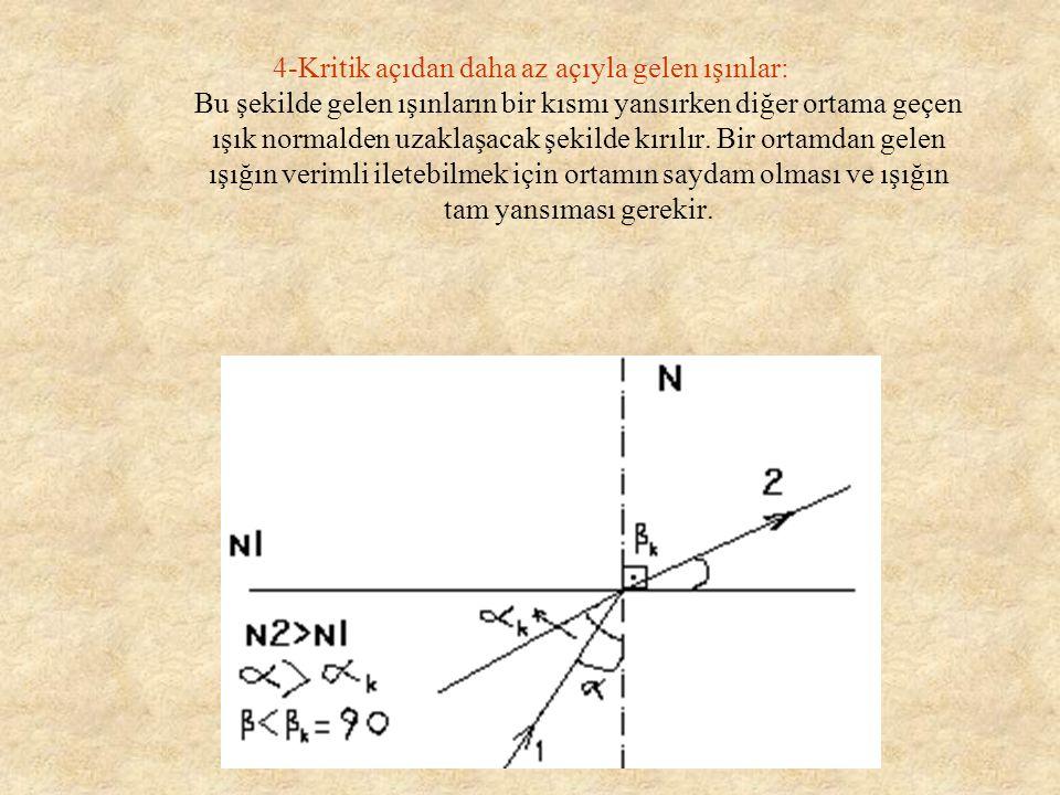 2-çok yoğun ortamdan az yoğun ortama geçen ışık: Geliş açısı belirli bir değere ulaştığında kırılma açısı 900 'ye ulaşır.