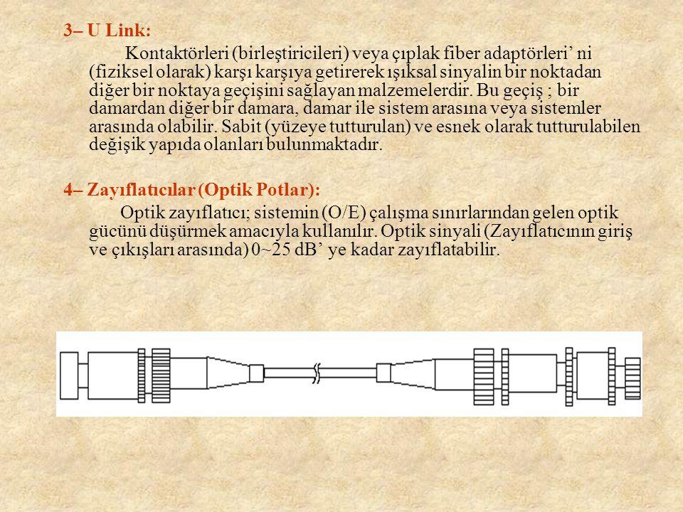 IŞIKSAL (OPTİK) İLETİMDE KULANILAN MALZEMELER Optik Fiber Ara Bağlantı Kablosu ve Konnektör: a-Optik Fiber Ara Bağlantı Kablosu (Pig-tail) : Fiber damardaki optik sinyalin sisteme veya sistemden fiber damara geçiş yapabilmesi için kullanılan ve bir ucunda birleştirici (konnektör) bulunan sıkı tüplü olarak üretilmiş içinde yalnız tek fiber damar bulunan özel kablolardır.3-10 m uzunluğunda üretilmektedir.