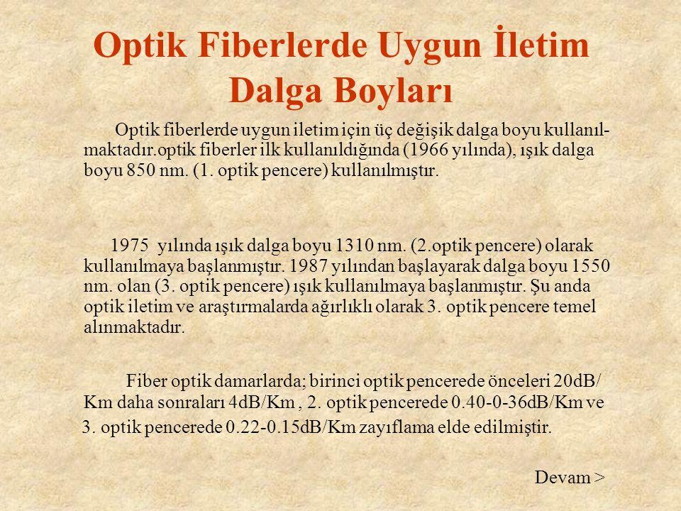 Optik Fiberlerde Uygun İletim Dalga Boyları Optik fiberlerde uygun iletim için üç değişik dalga boyu kullanıl- maktadır.optik fiberler ilk kullanıldığında (1966 yılında), ışık dalga boyu 850 nm.