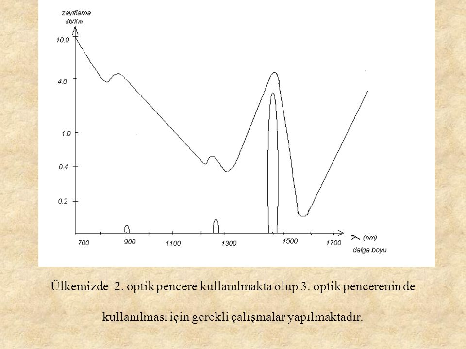 Örnek : Karakteristikleri aşağıda verilen bir sistemimin güç analizini yapınız.