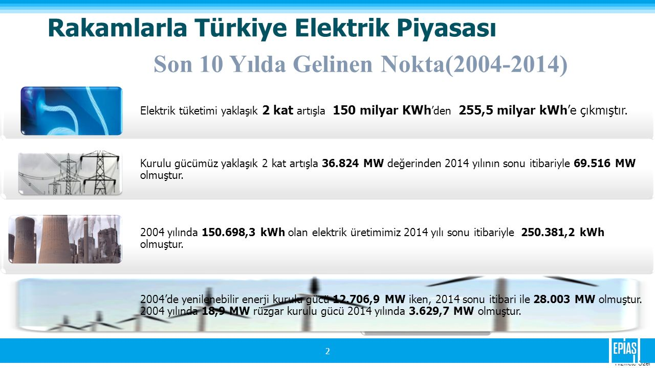 Hizmete Ozel 2 Elektrik tüketimi yaklaşık 2 kat artışla 150 milyar KWh 'den 255,5 milyar kWh'e çıkmıştır. 2004 yılında 150.698,3 kWh olan elektrik üre