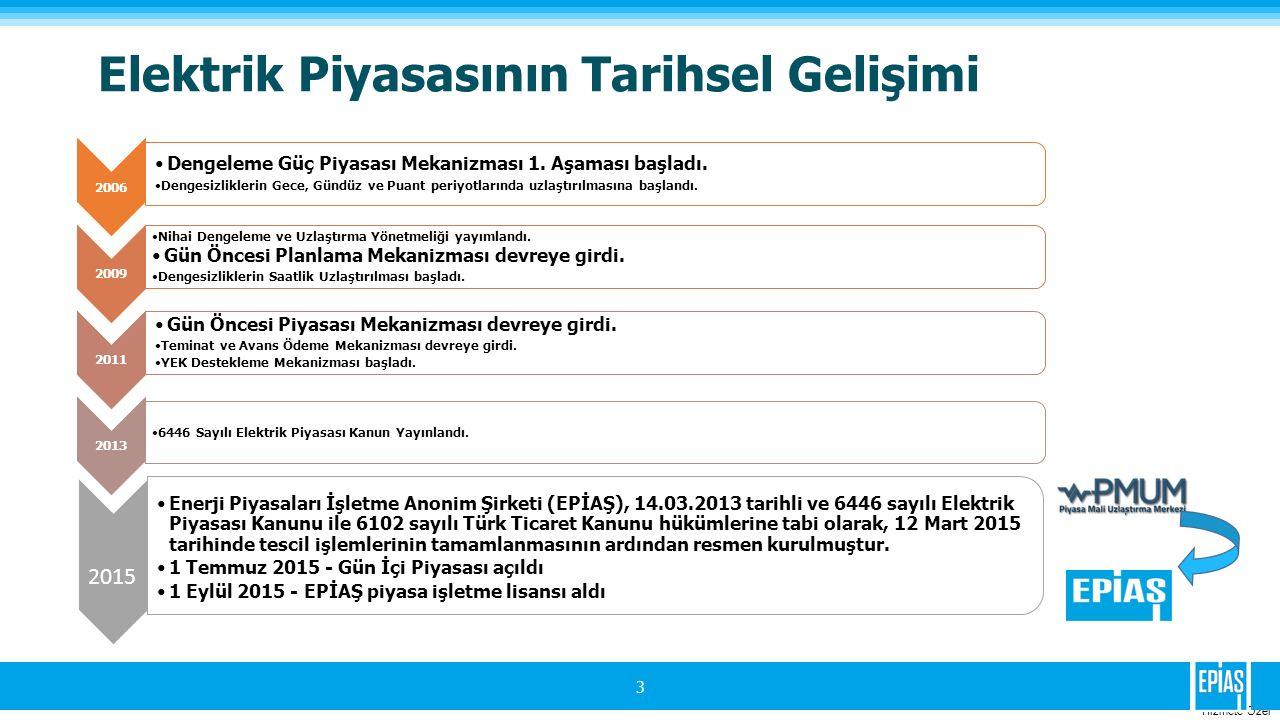 Hizmete Ozel Elektrik Piyasasının Tarihsel Gelişimi 3 2006 Dengeleme Güç Piyasası Mekanizması 1.