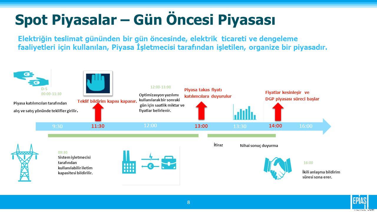 Hizmete Ozel 8 9:30 11:30 12:00 13:00 13:30 14:00 16:00 Piyasa katılımcıları tarafından alış ve satış yönünde teklifler girilir.