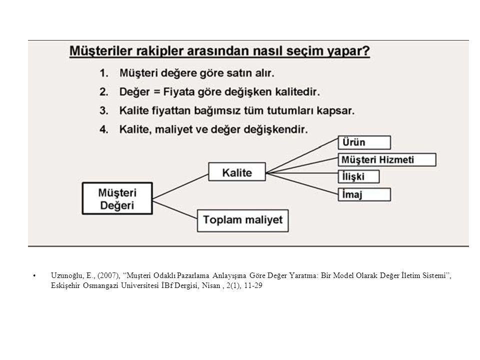 """Uzunoğlu, E., (2007), """"Muşteri Odaklı Pazarlama Anlayışına Göre Değer Yaratma: Bir Model Olarak Değer İletim Sistemi"""", Eskişehir Osmangazi Universites"""