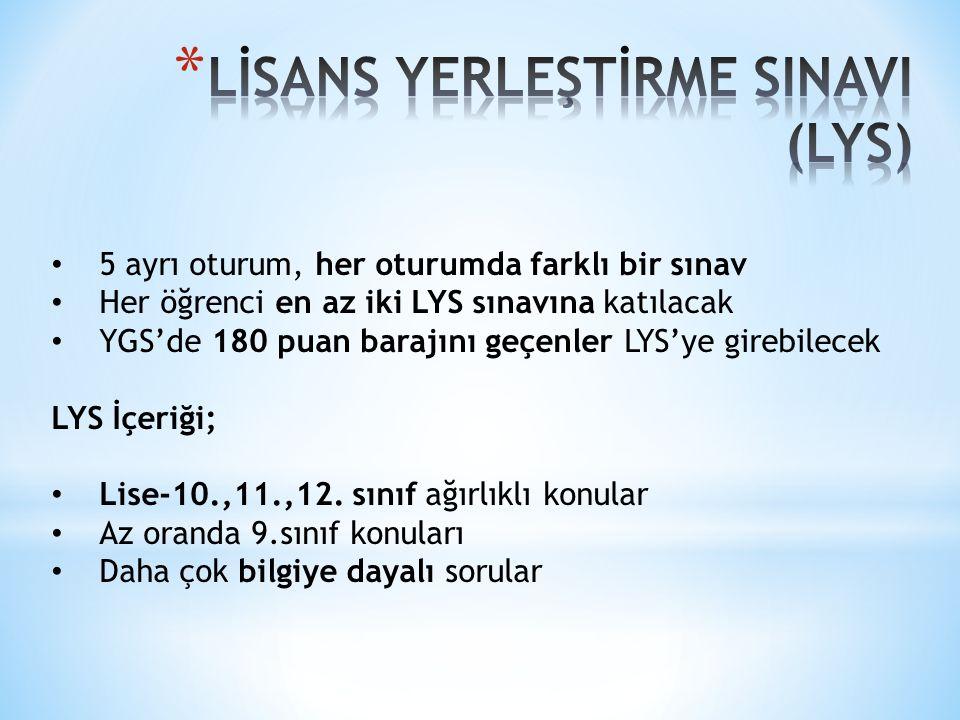 5 ayrı oturum, her oturumda farklı bir sınav Her öğrenci en az iki LYS sınavına katılacak YGS'de 180 puan barajını geçenler LYS'ye girebilecek LYS İçe