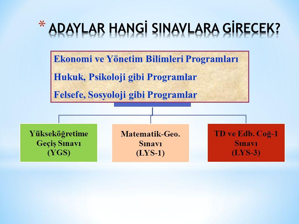 Yükseköğretime Geçiş Sınavı (YGS) Matematik-Geo. Sınavı (LYS-1) TD ve Edb. Coğ-1 Sınavı (LYS-3) Ekonomi ve Yönetim Bilimleri Programları Hukuk, Psikol