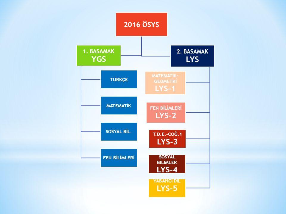 2016 ÖSYS 1. BASAMAK YGS TÜRKÇE MATEMATİK SOSYAL BİL. FEN BİLİMLERİ 2. BASAMAK LYS MATEMATİK- GEOMETRİ LYS-1 FEN BİLİMLERİ LYS-2 T.D.E.-COĞ.1 LYS-3 SO