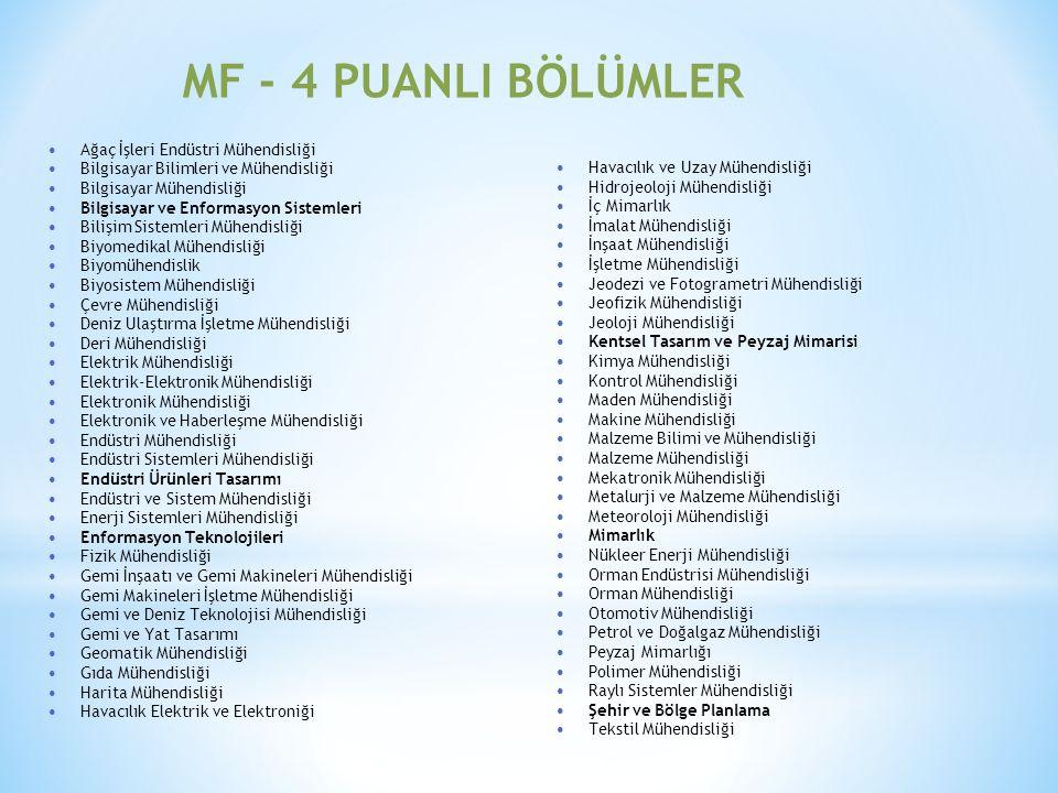 MF - 4 PUANLI BÖLÜMLER Ağaç İşleri Endüstri Mühendisliği Bilgisayar Bilimleri ve Mühendisliği Bilgisayar Mühendisliği Bilgisayar ve Enformasyon Sistem