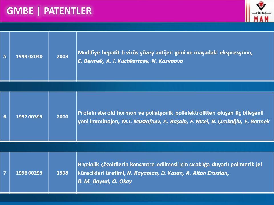 GMBE Çalışma Konuları 61997 003952000 Protein steroid hormon ve poliatyonik polielektrolitten oluşan üç bileşenli yeni immünojen, M.I.