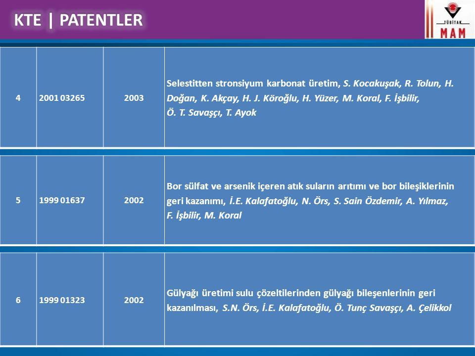 KTE Çalışma Konuları 42001 032652003 Selestitten stronsiyum karbonat üretim, S. Kocakuşak, R. Tolun, H. Doğan, K. Akçay, H. J. Köroğlu, H. Yüzer, M. K