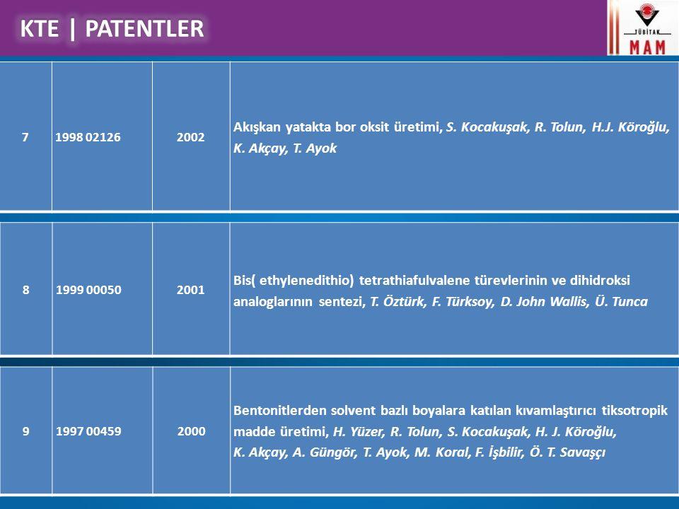 KTE Çalışma Konuları 71998 021262002 Akışkan yatakta bor oksit üretimi, S. Kocakuşak, R. Tolun, H.J. Köroğlu, K. Akçay, T. Ayok 81999 000502001 Bis( e
