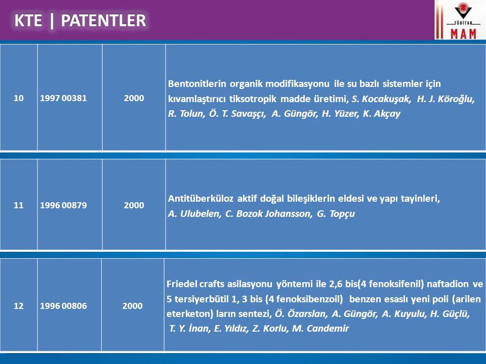 KTE Çalışma Konuları 101997 003812000 Bentonitlerin organik modifikasyonu ile su bazlı sistemler için kıvamlaştırıcı tiksotropik madde üretimi, S.